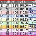 写真: a.伊東競輪10R