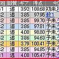 写真: a.四日市競輪11R