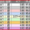 写真: a.松戸競輪9R