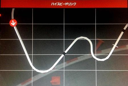 GTアカデミー2012 1-5 ハイスピードリンク