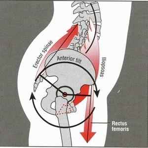 Psoas Stretch Pregnancy